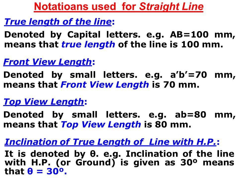 25 15 Φ α β Exercise 7:- A Line AB, 90 mm long, is inclined to H.P.