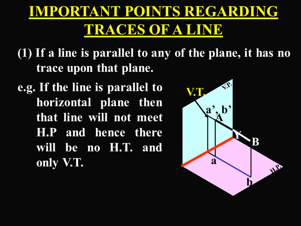 IMPORTANT POINTS REGARDING TRACES OF A LINE - If a line is inclined to both H.P. & V.P. then its Front view, h' and V.T. must be on the same straight