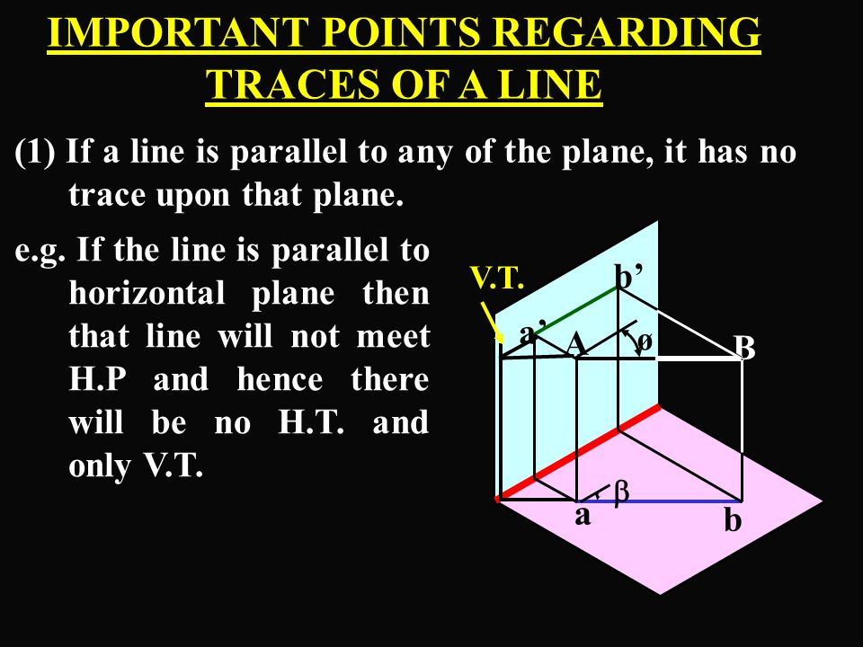 IMPORTANT POINTS REGARDING TRACES OF A LINE (1) If a line is parallel to any of the plane, it has no trace upon that plane. e.g. If the line is parall