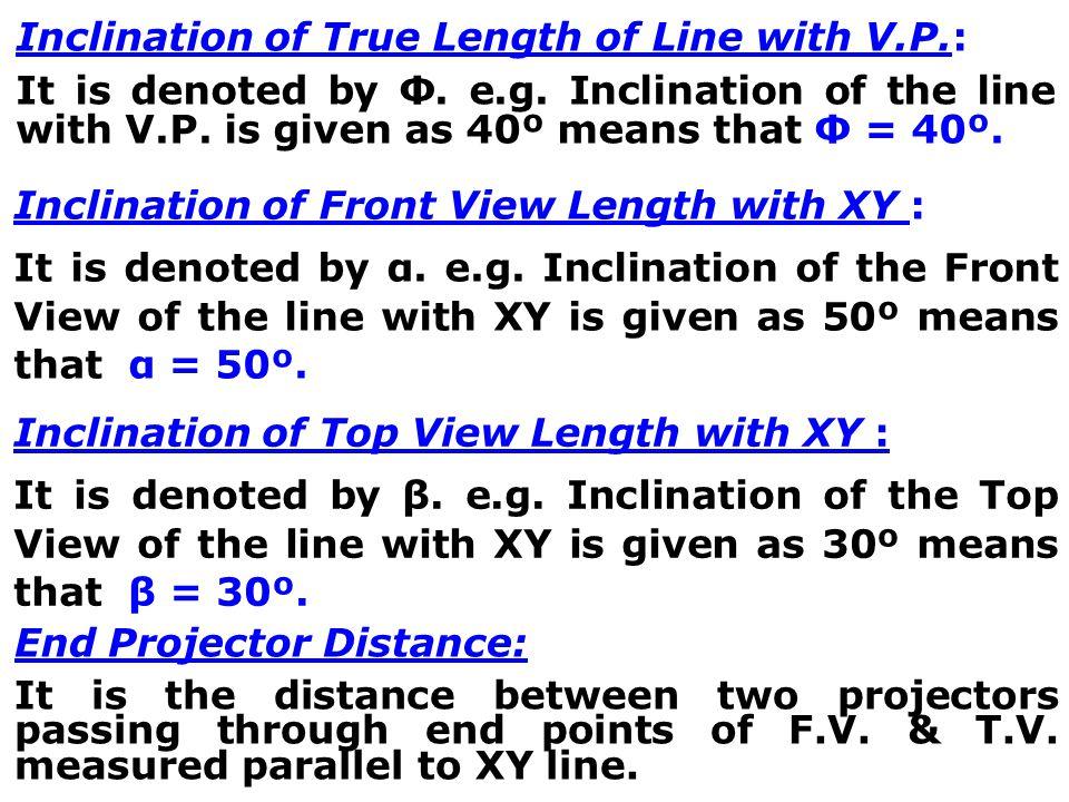 20  =  =30º b' a' b a F.V.=T.L.T.V. X Y Exercise 4 :- A Line AB, 75mm long, is in V.P.