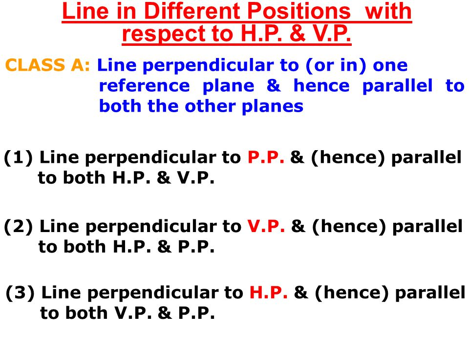 V.P.H.P. a', b' X Y a b T.V. F.V.. Class A(2):Line perpendicular to V.P.