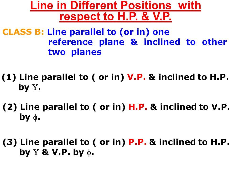 50 a b c a',b',c' 20 60 Y X Exercise 2 :- A Line ABC, 80mm long is perpendicular to V.P & 50mm below H.P.