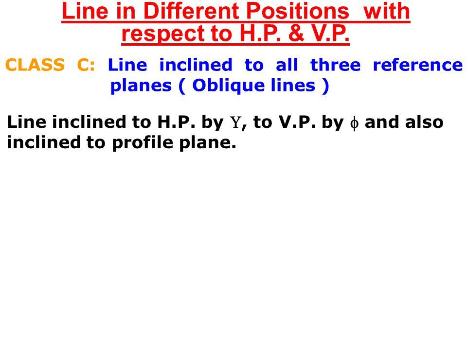 Data Given: (1) T.L.=80 mm (2) F.V.= 55mm (3) T.V.
