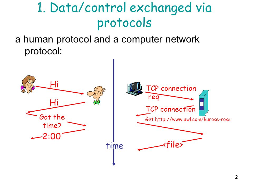 23 TCP Round Trip Time and Timeout Q: how to set TCP timeout value.