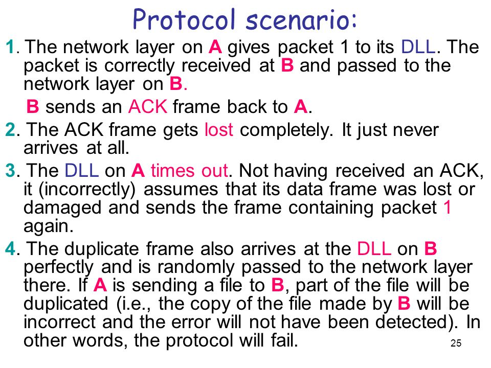 25 Protocol scenario: 1. The network layer on A gives packet 1 to its DLL. The packet is correctly received at B and passed to the network layer on B.