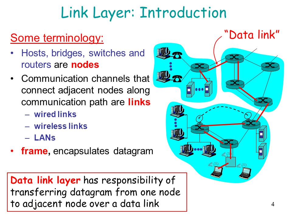 4 Link Layer: Introduction Some terminology: Hosts, bridges, switches and routers are nodes Communication channels that connect adjacent nodes along c