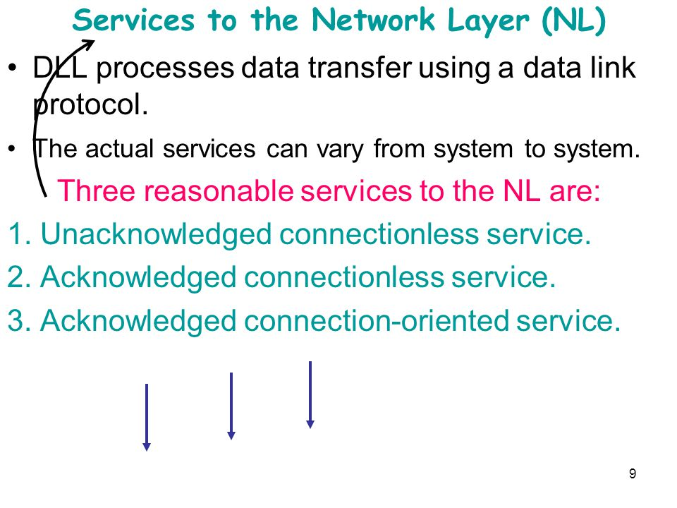 40 Data Link Layer in the Internet Subnet router Host ATC PC Service provider