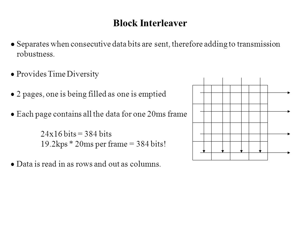 Block Interleaver  Separates when consecutive data bits are sent, therefore adding to transmission robustness.  Provides Time Diversity  2 pages, o