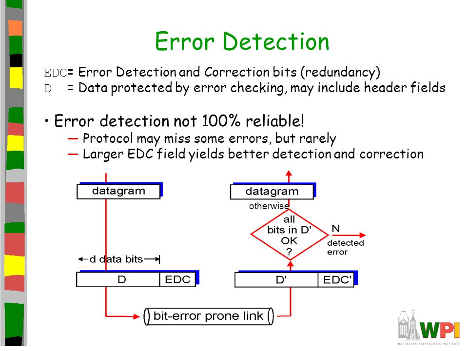 Error Detection EDC = Error Detection and Correction bits (redundancy) D = Data protected by error checking, may include header fields Error detection