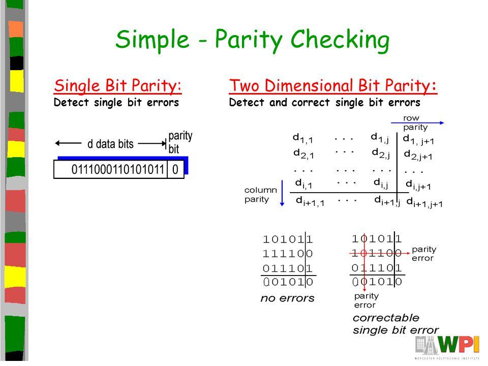 Simple - Parity Checking Single Bit Parity: Detect single bit errors Two Dimensional Bit Parity: Detect and correct single bit errors 0 0