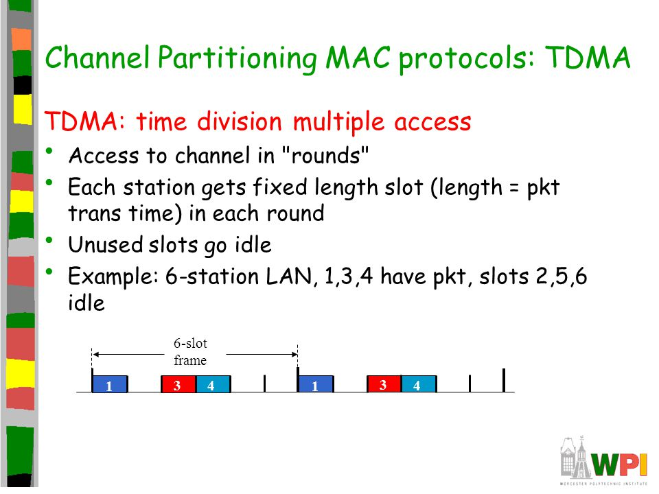 Channel Partitioning MAC protocols: TDMA TDMA: time division multiple access Access to channel in