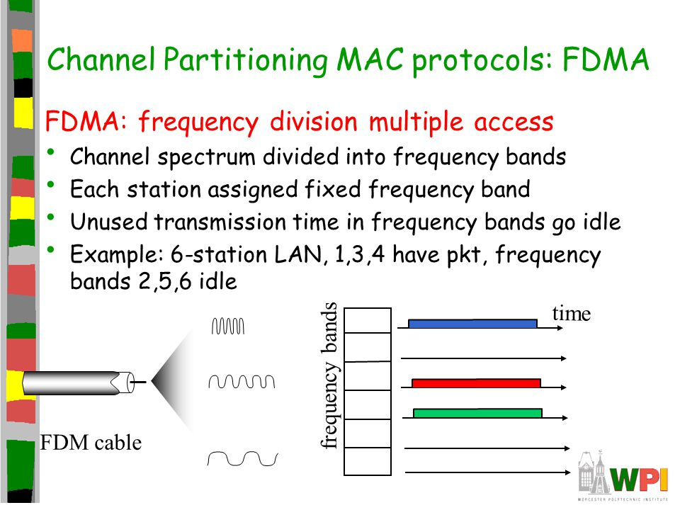 Channel Partitioning MAC protocols: FDMA FDMA: frequency division multiple access Channel spectrum divided into frequency bands Each station assigned