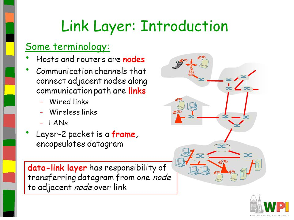 Link Layer: Introduction Some terminology: Hosts and routers are nodes Communication channels that connect adjacent nodes along communication path are