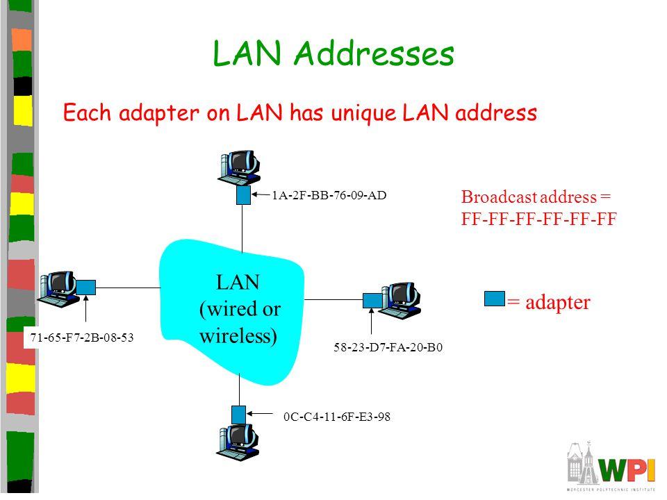 LAN Addresses Each adapter on LAN has unique LAN address Broadcast address = FF-FF-FF-FF-FF-FF = adapter 1A-2F-BB-76-09-AD 58-23-D7-FA-20-B0 0C-C4-11-