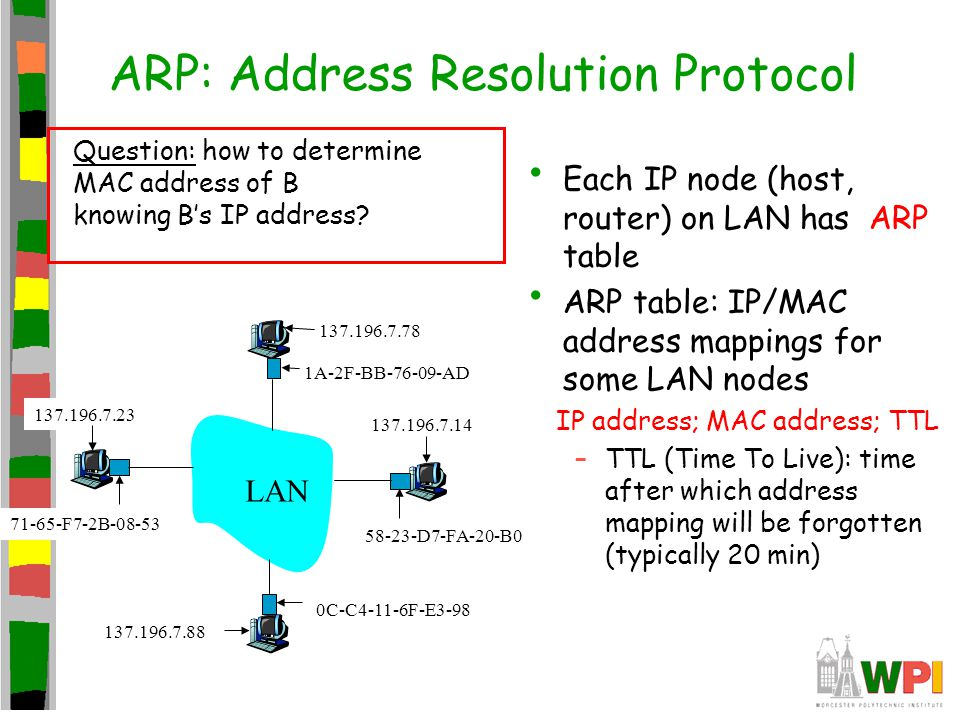 ARP: Address Resolution Protocol Each IP node (host, router) on LAN has ARP table ARP table: IP/MAC address mappings for some LAN nodes IP address; MA