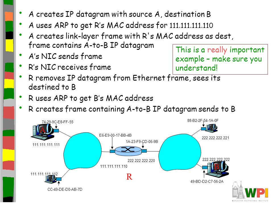 A creates IP datagram with source A, destination B A uses ARP to get R's MAC address for 111.111.111.110 A creates link-layer frame with R's MAC addre