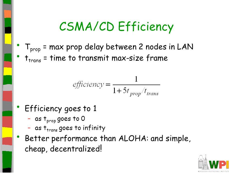 CSMA/CD Efficiency T prop = max prop delay between 2 nodes in LAN t trans = time to transmit max-size frame Efficiency goes to 1 –as t prop goes to 0