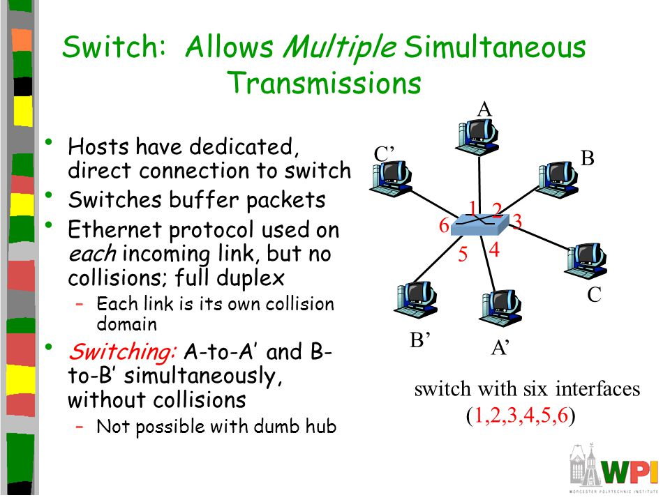 Switch: Allows Multiple Simultaneous Transmissions Hosts have dedicated, direct connection to switch Switches buffer packets Ethernet protocol used on