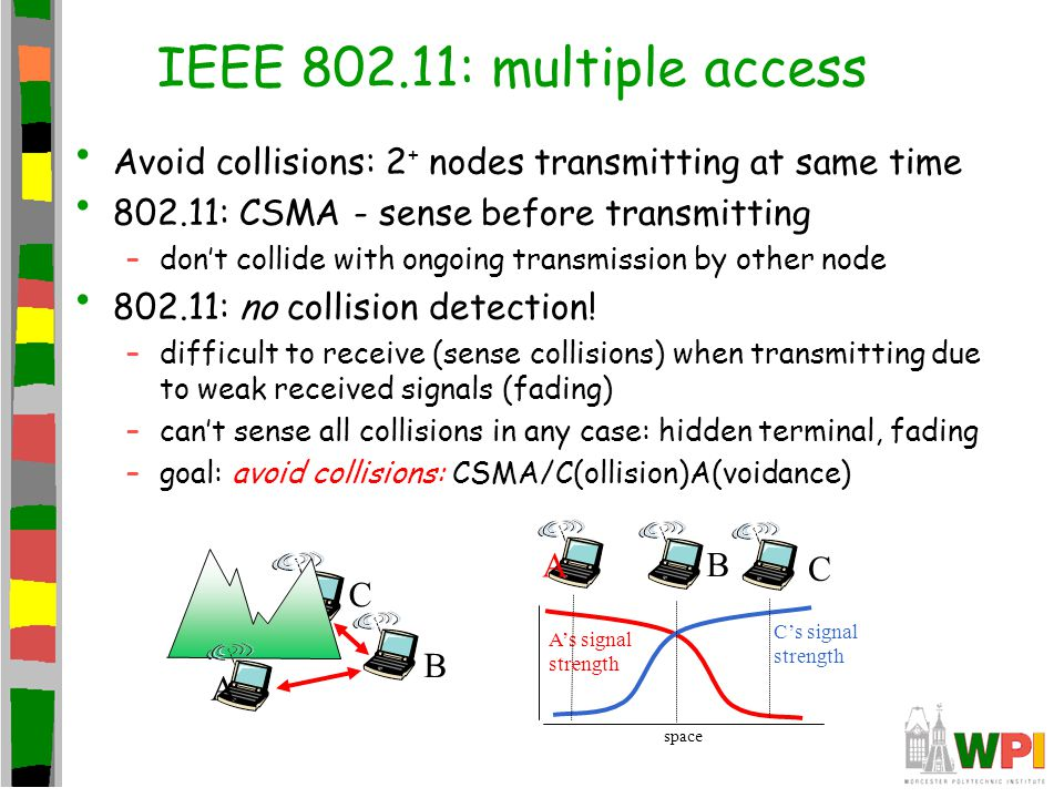 IEEE 802.11: multiple access Avoid collisions: 2 + nodes transmitting at same time 802.11: CSMA - sense before transmitting –don't collide with ongoin