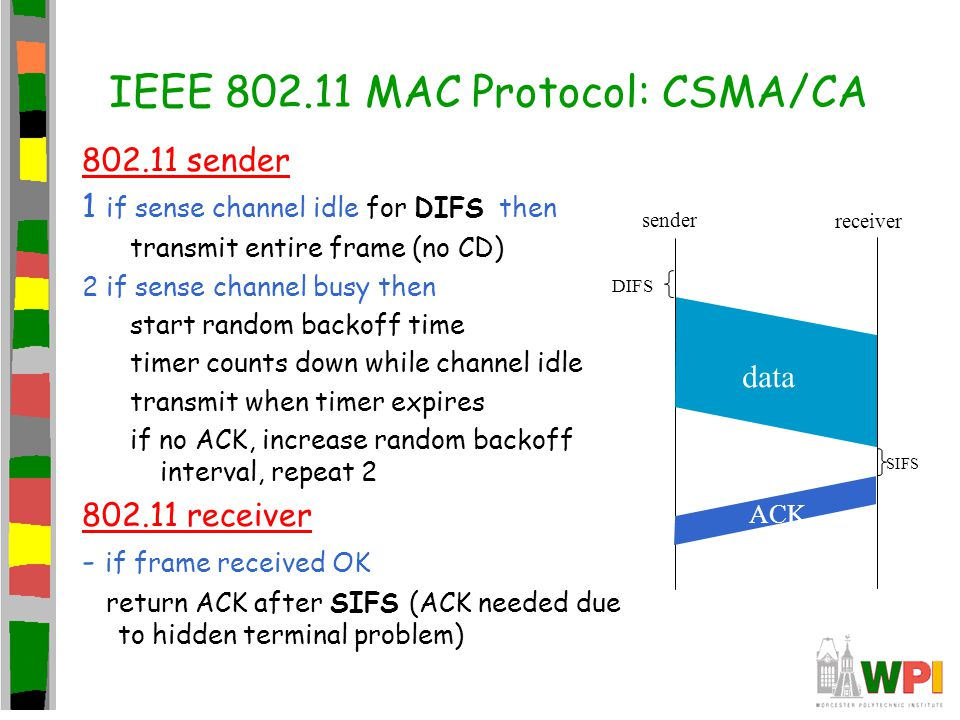 IEEE 802.11 MAC Protocol: CSMA/CA 802.11 sender 1 if sense channel idle for DIFS then transmit entire frame (no CD) 2 if sense channel busy then start