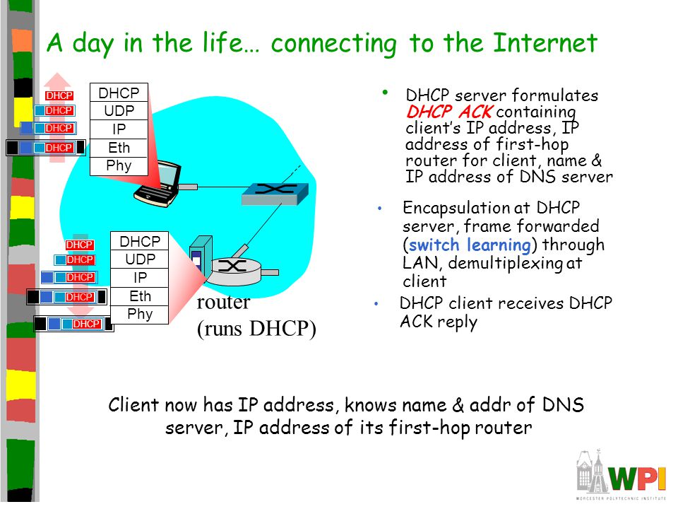 A day in the life… connecting to the Internet DHCP server formulates DHCP ACK containing client's IP address, IP address of first-hop router for clien
