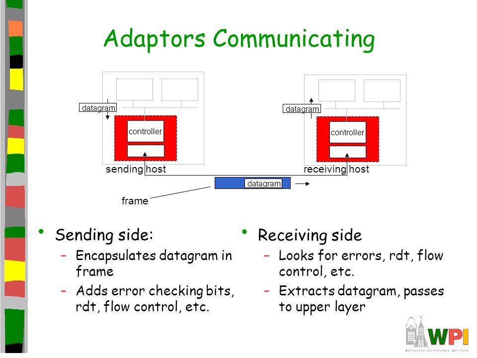 Adaptors Communicating Sending side: –Encapsulates datagram in frame –Adds error checking bits, rdt, flow control, etc. Receiving side –Looks for erro