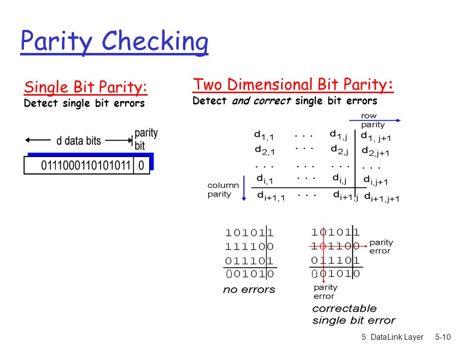 5: DataLink Layer5-10 Parity Checking Single Bit Parity: Detect single bit errors Two Dimensional Bit Parity: Detect and correct single bit errors 0 0