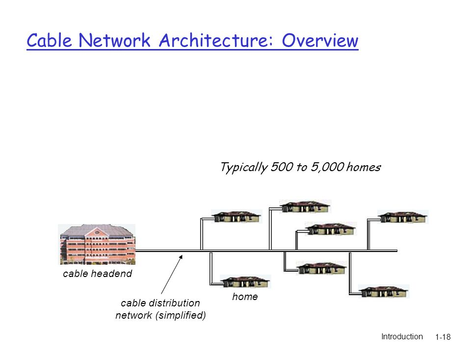 Introduction1-18 Cable Network Architecture: Overview home cable headend cable distribution network (simplified) Typically 500 to 5,000 homes