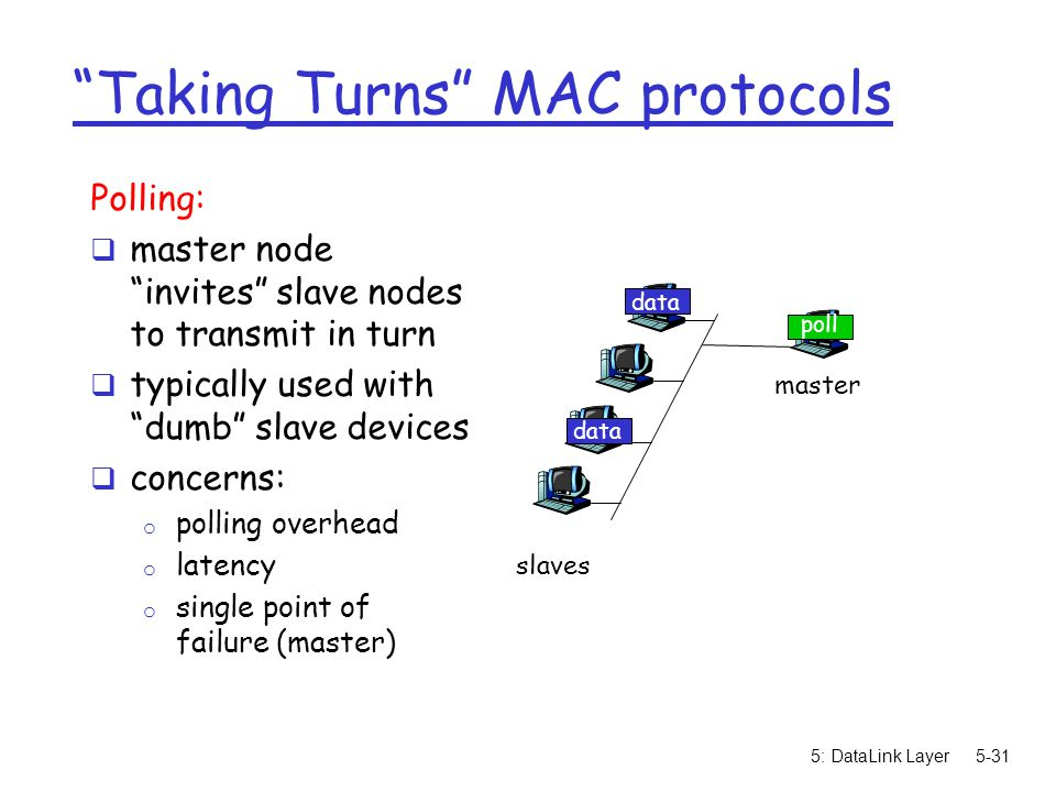 "5: DataLink Layer5-31 ""Taking Turns"" MAC protocols Polling:  master node ""invites"" slave nodes to transmit in turn  typically used with ""dumb"" slave"