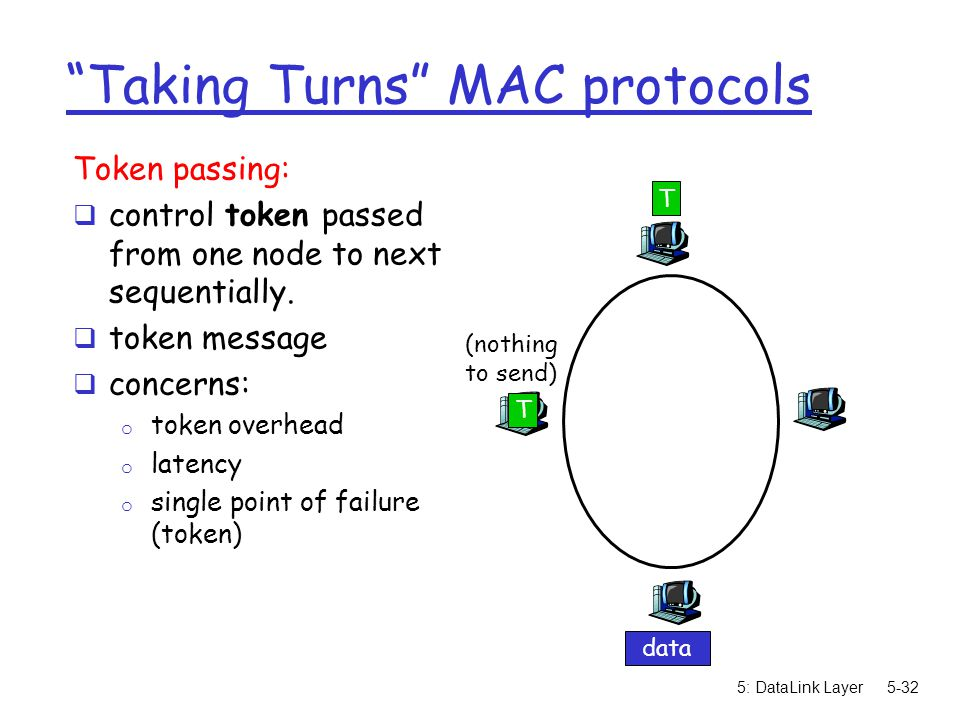 "5: DataLink Layer5-32 ""Taking Turns"" MAC protocols Token passing:  control token passed from one node to next sequentially.  token message  concern"
