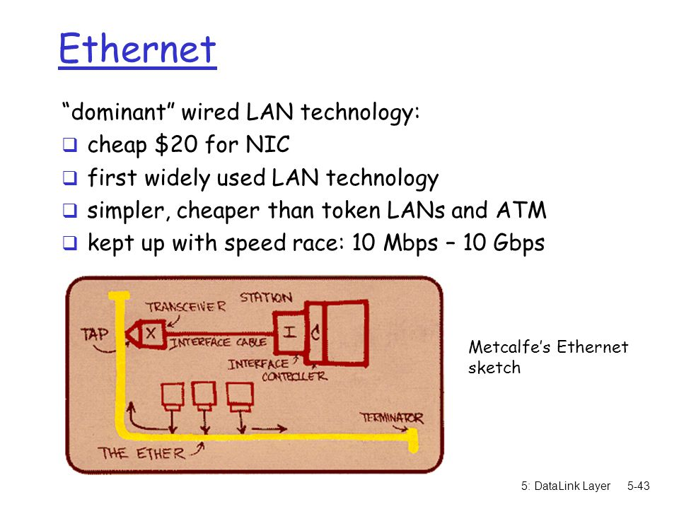 "5: DataLink Layer5-43 Ethernet ""dominant"" wired LAN technology:  cheap $20 for NIC  first widely used LAN technology  simpler, cheaper than token L"