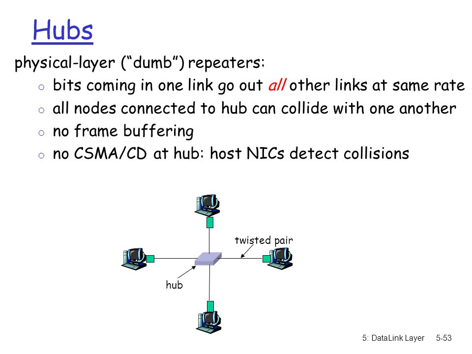 "5: DataLink Layer5-53 Hubs physical-layer (""dumb"") repeaters: o bits coming in one link go out all other links at same rate o all nodes connected to h"