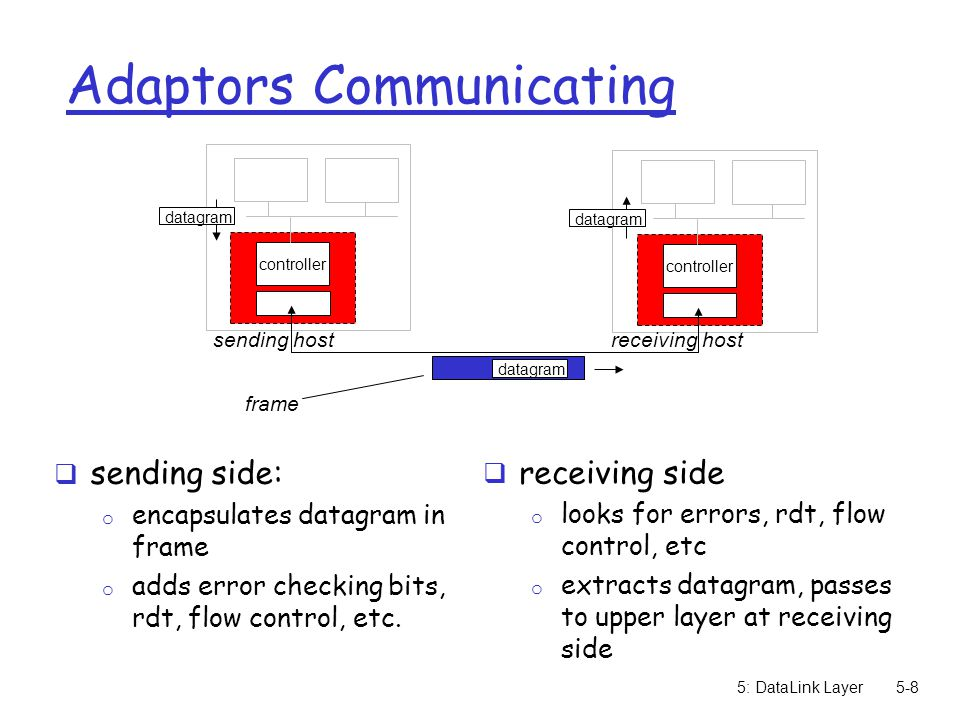 5: DataLink Layer5-8 Adaptors Communicating  sending side: o encapsulates datagram in frame o adds error checking bits, rdt, flow control, etc.  rec