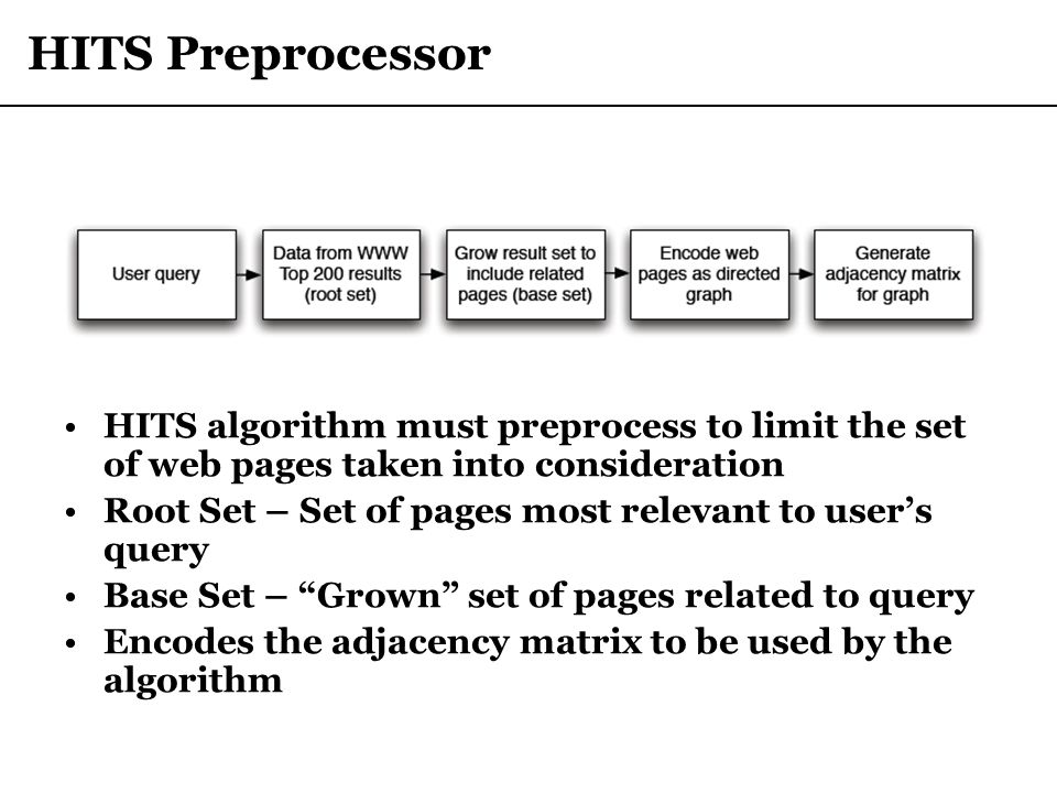 HITS Preprocessor HITS algorithm must preprocess to limit the set of web pages taken into consideration Root Set – Set of pages most relevant to user'