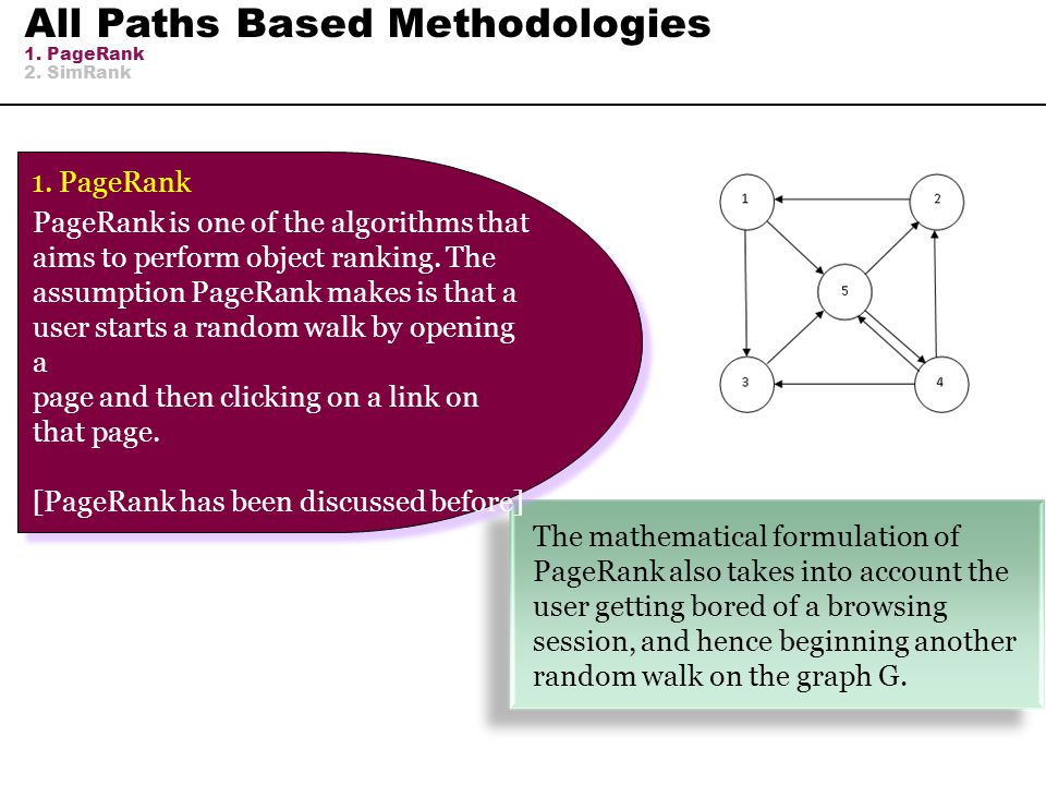All Paths Based Methodologies 1. PageRank 2. SimRank PageRank is one of the algorithms that aims to perform object ranking. The assumption PageRank ma