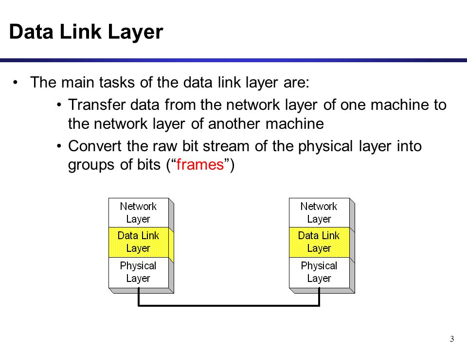 3 Data Link Layer The main tasks of the data link layer are: Transfer data from the network layer of one machine to the network layer of another machine Convert the raw bit stream of the physical layer into groups of bits ( frames )