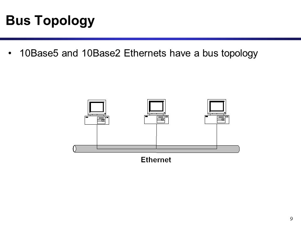 9 Bus Topology 10Base5 and 10Base2 Ethernets have a bus topology