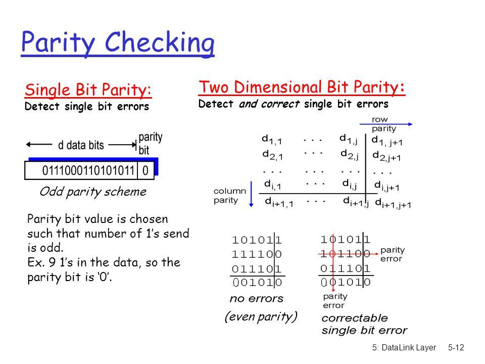 5: DataLink Layer5-12 Parity Checking Single Bit Parity: Detect single bit errors Two Dimensional Bit Parity: Detect and correct single bit errors 0 0