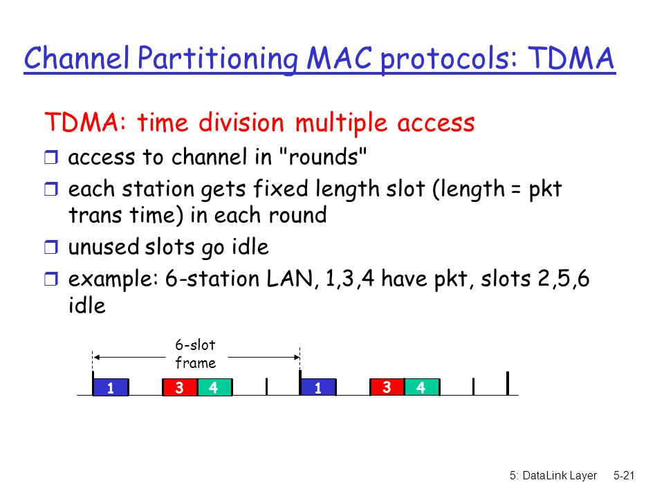 5: DataLink Layer5-21 Channel Partitioning MAC protocols: TDMA TDMA: time division multiple access r access to channel in