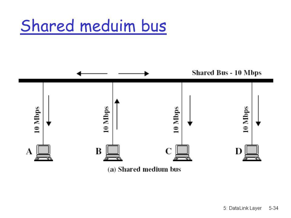 5: DataLink Layer5-34 Shared meduim bus