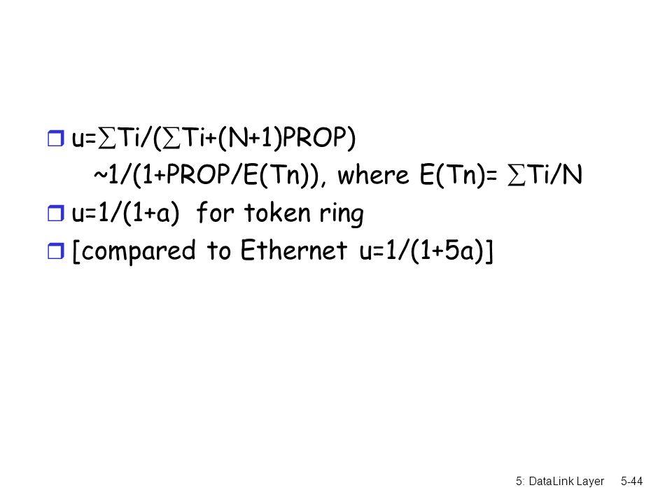 5: DataLink Layer5-44 r u=  Ti/(  Ti+(N+1)PROP) ~1/(1+PROP/E(Tn)), where E(Tn)=  Ti/N r u=1/(1+a) for token ring r [compared to Ethernet u=1/(1+5a)