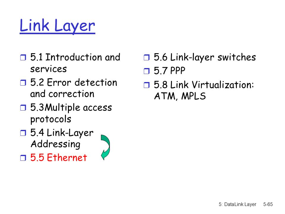 5: DataLink Layer5-65 Link Layer r 5.1 Introduction and services r 5.2 Error detection and correction r 5.3Multiple access protocols r 5.4 Link-Layer
