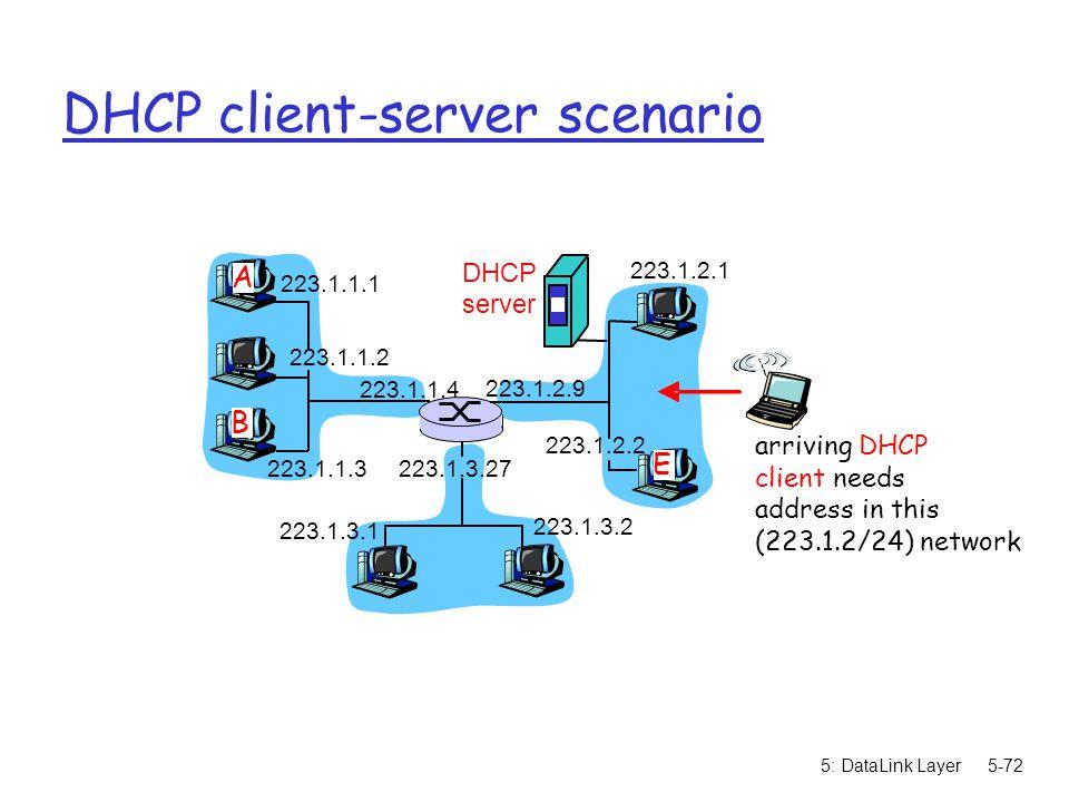 5: DataLink Layer5-72 DHCP client-server scenario 223.1.1.1 223.1.1.2 223.1.1.3 223.1.1.4 223.1.2.9 223.1.2.2 223.1.2.1 223.1.3.2 223.1.3.1 223.1.3.27