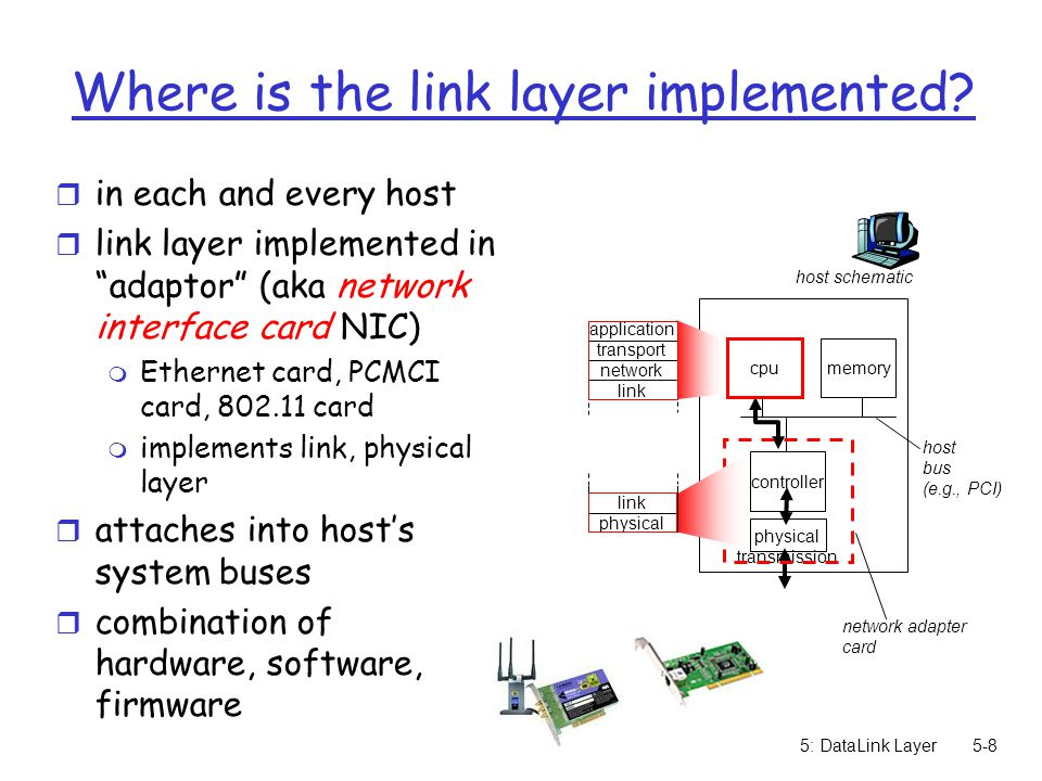 5: DataLink Layer5-39 Collision detection in Wireless r Need special equipment to detect collision at receiver r We care about the collision at the reciever m 1.