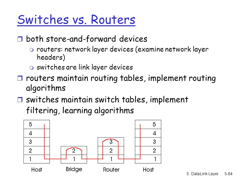 5: DataLink Layer5-84 Switches vs. Routers r both store-and-forward devices m routers: network layer devices (examine network layer headers) m switche