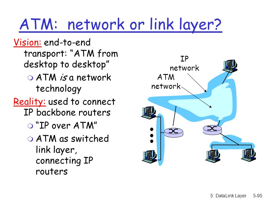 """5: DataLink Layer5-95 ATM: network or link layer? Vision: end-to-end transport: """"ATM from desktop to desktop"""" m ATM is a network technology Reality: u"""
