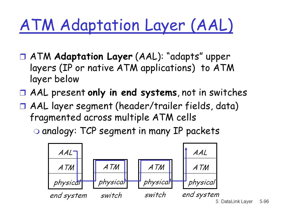 """5: DataLink Layer5-96 ATM Adaptation Layer (AAL) r ATM Adaptation Layer (AAL): """"adapts"""" upper layers (IP or native ATM applications) to ATM layer belo"""