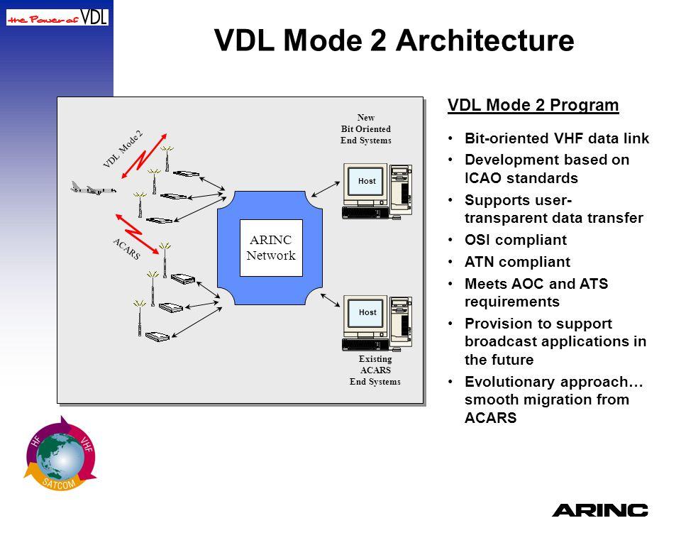 A VDL Mode 2 Architecture VDL Mode 2 Program Bit-oriented VHF data link Development based on ICAO standards Supports user- transparent data transfer O
