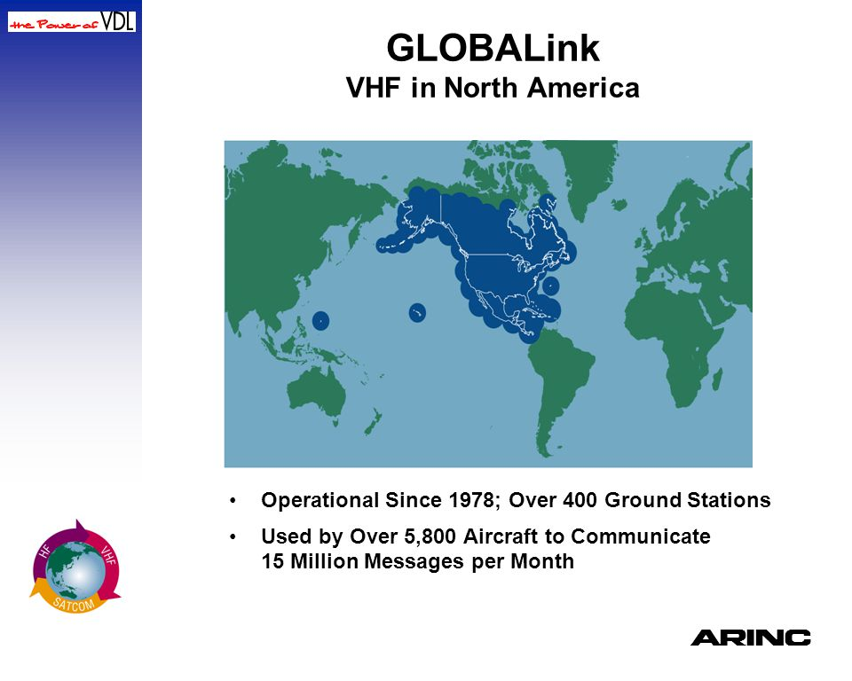 GLOBALink VHF in North America Plus SATCOM SATCOM Operational Since 1991 Used by Over 700 Aircraft; 1 Million Kilobits per Month Including ATS Messages in Pacific A