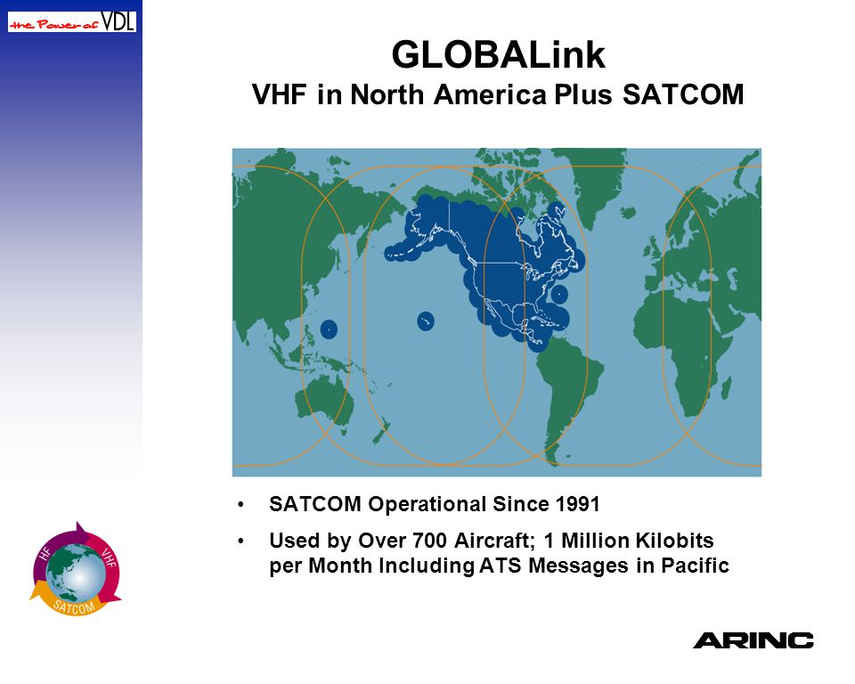 GLOBALink VHF in North America Plus SATCOM SATCOM Operational Since 1991 Used by Over 700 Aircraft; 1 Million Kilobits per Month Including ATS Message